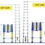 Thang nhôm  ADVINDEQ ADT214B sự lựa chọn hoàn hảo cho các công trình ngoài trời